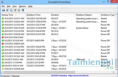 download turnedontimesview