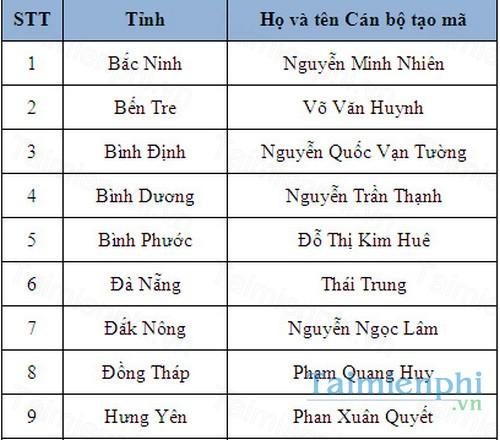 download mau dang ky can bo tao ma cap tinh thanh pho