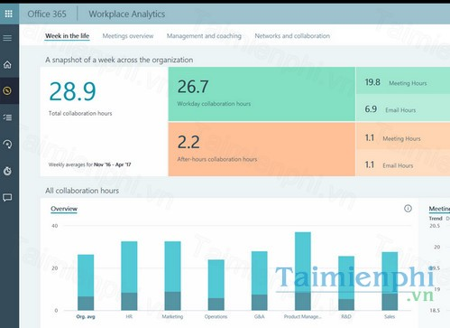 download microsoft workplace analytics