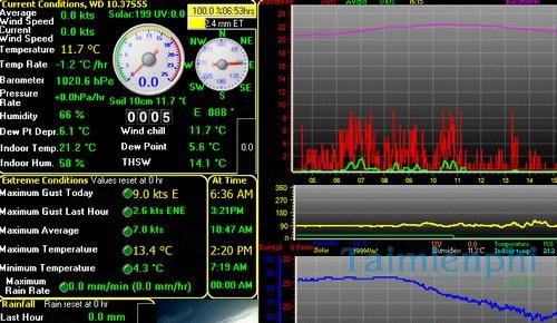 download weather display