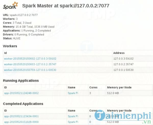 Spark Console