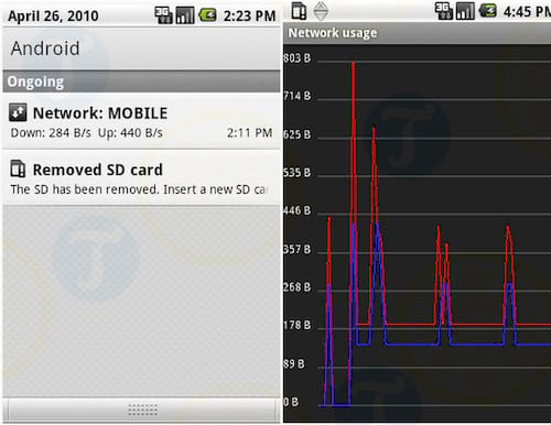 Network Speed cho Android