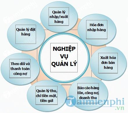Phần mềm Quản lý bán hàng QLBH