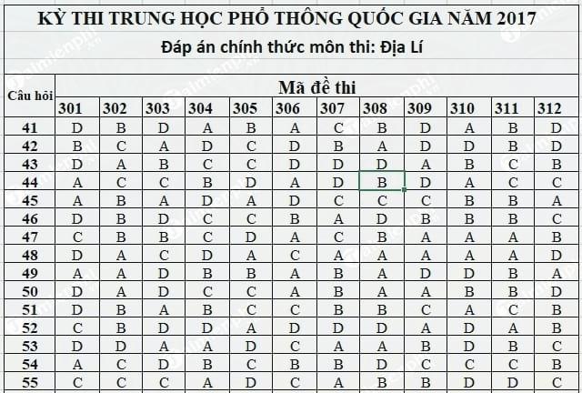 dap an dia ly thpt 2017 chinh thuc