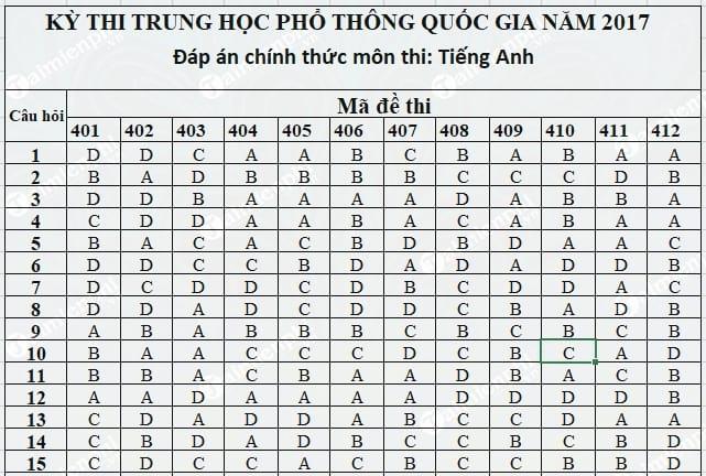 dap an tieng anh thpt 2017 chinh thuc