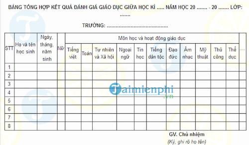 Mẫu bảng tổng hợp kết quả đánh giá giáo dục tiểu học
